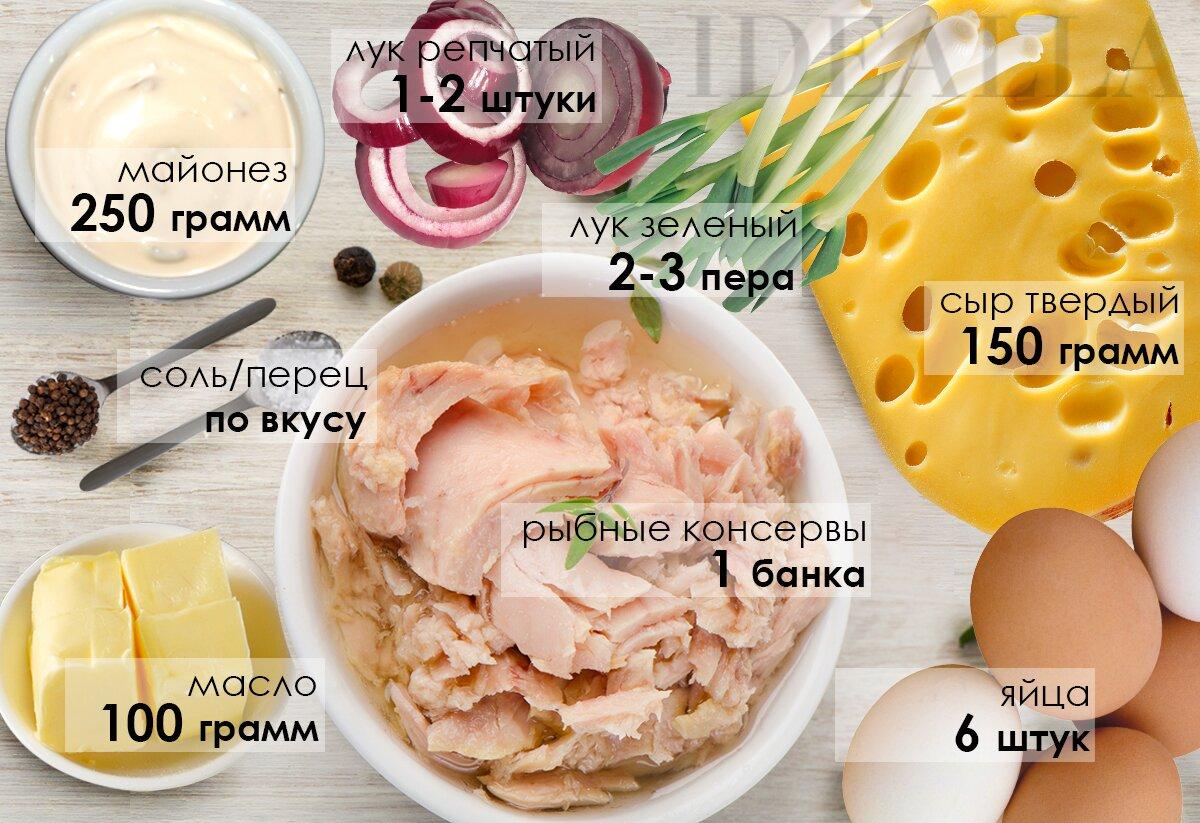 Ингредиенты для салата Мимоза классического